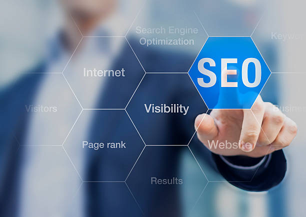 Benefits of SEO for Websites