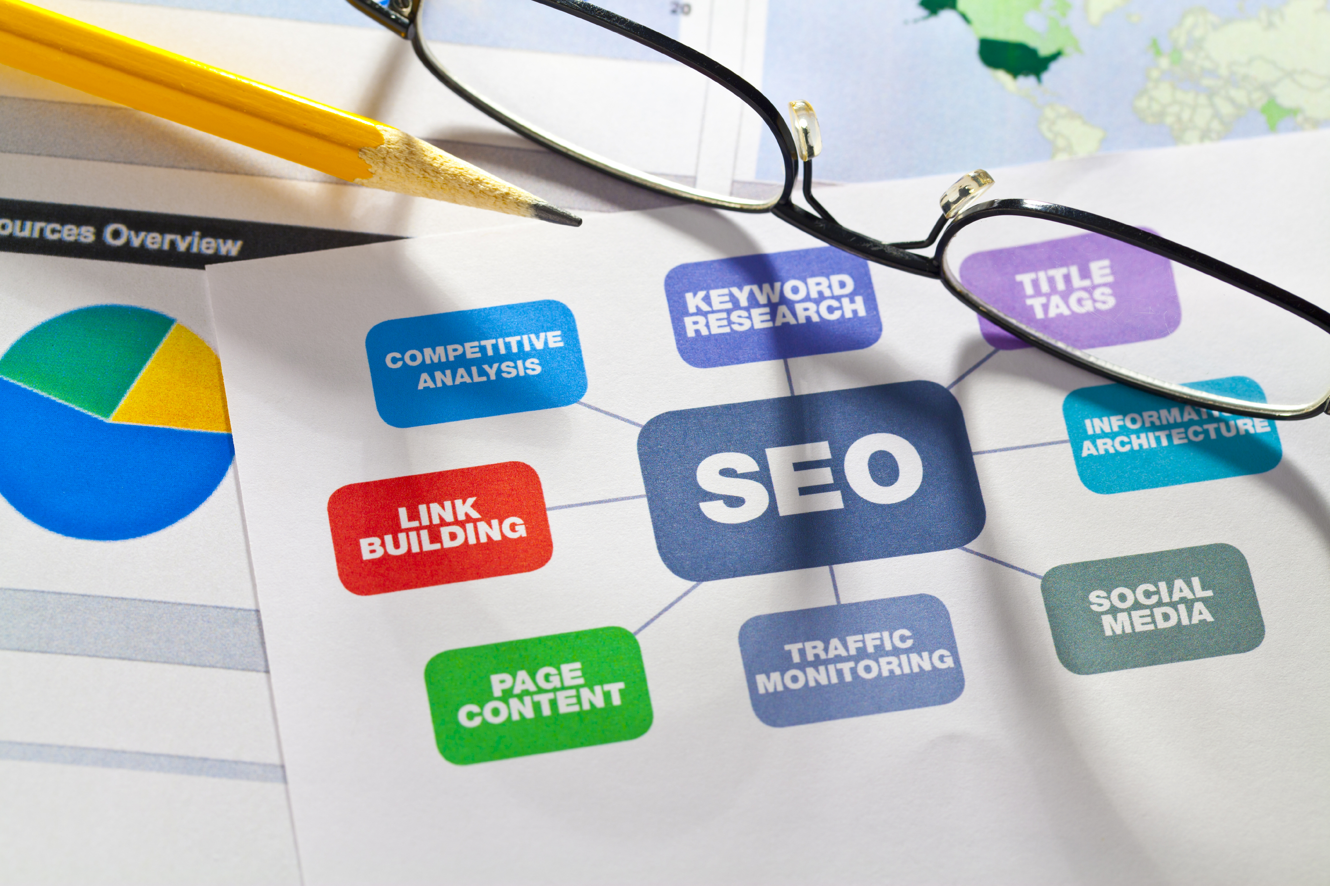 The Importance of Having SEO for Your Website Design